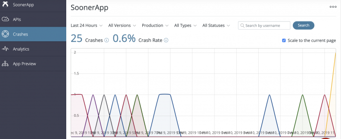 Screenshot of Axway Crash Analytics